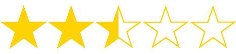 Iyanya-rating