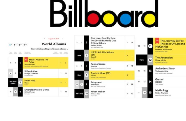 2Face-Idibia-billboard-chart
