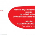 Airtel Unveils New Campaign with Exciting  Data Offers