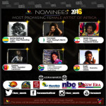 Yemi Alade, Davido, Flavour & More Bag 2016 KORA Awards Nomination, View Full List