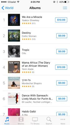Mama Africa on iTunes World Albums Chart