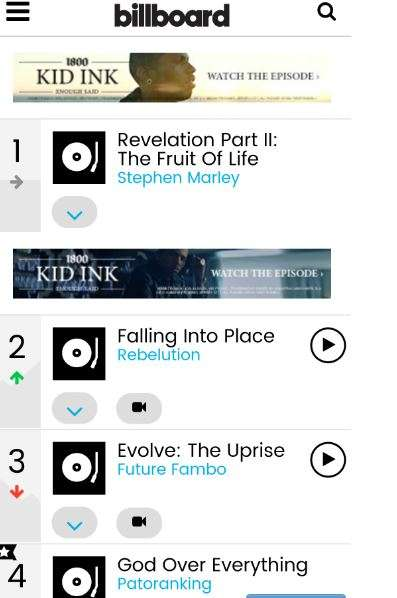 Patoranking-debuts-at-number-4-on-Billboard-reggae-album-charts