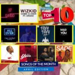 Top 10 Songs For The Month Of April