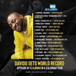 Davido Sets World Record, Appears In 15 Albums In A Calendar Year
