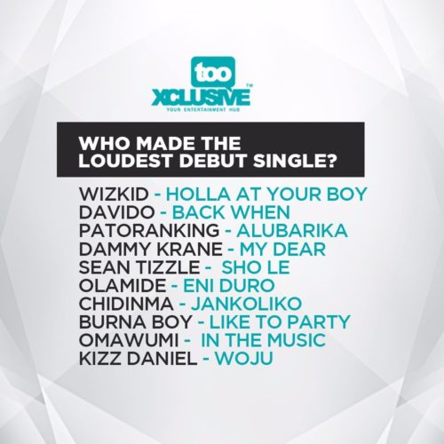 Who Made The Loudest Debut Single Ever In Nigerian Music?