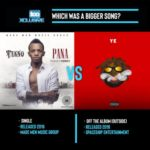 "Tekno's ""Pana"" VS Burna Boy's ""Ye"" – Which Is A Bigger Song?"