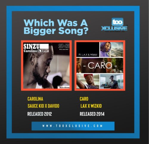 "Saucekid ""Carolina"" Ft Davido VS LAX ""Caro"" Ft Wizkid"