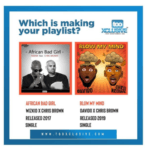 "Wizkid ""African Bad Girl"" Ft Chris Brown VS Davido ""Blow My Mind"" Ft Chris Brown – Which Is Making Your Playlist?"