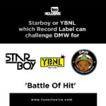 """""""Starboy"""" vs """"YBNL""""…. Which Record Label Is Fit To Challenge """"DMW"""" For 'Battle Of Hit!'"""