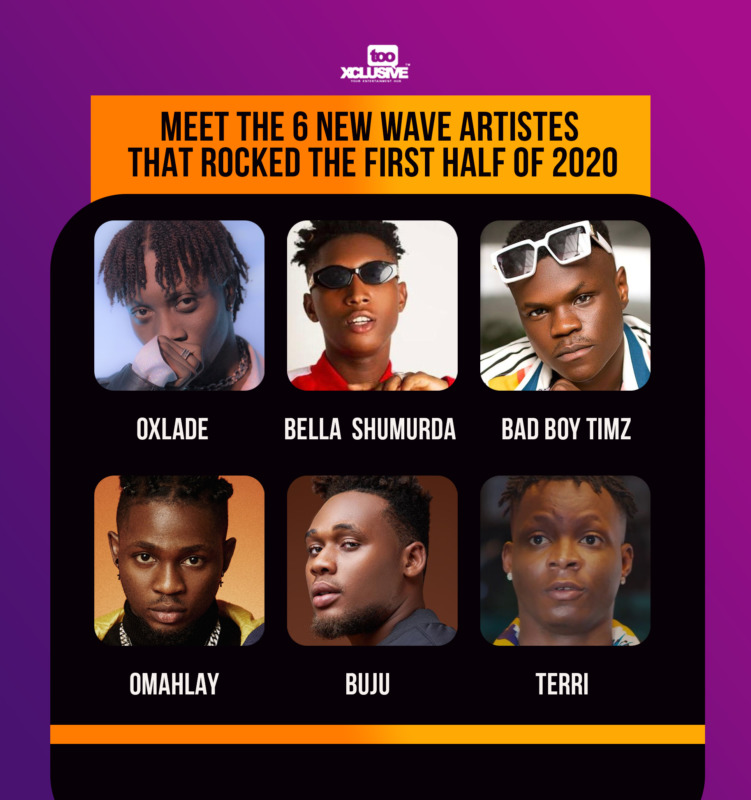 Nigeria's New Wave Artistes