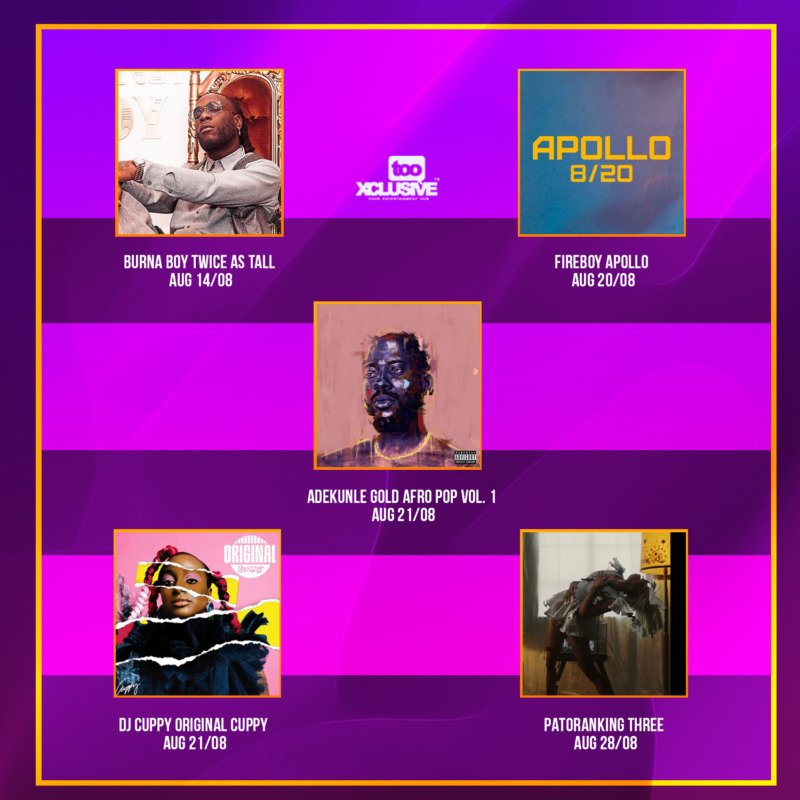 Whose Album Do You Anticipate Most… Burna Boy, Adekunle Gold, Fireboy, Patoranking or DJ Cuppy?