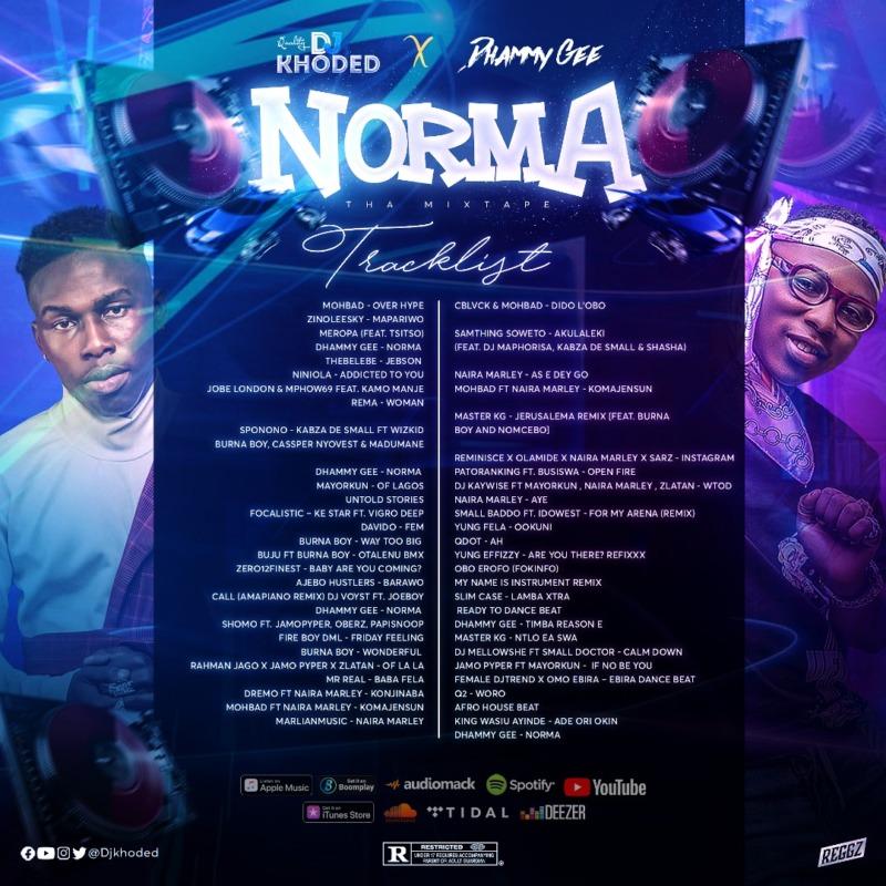 "DJ Khoded – ""Norma Mixtape"" 1"