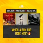 """""""Carpe Diem"""" Vs """"Made In Lagos"""" Vs """"A Better Time""""… Which Album Has More Hits?"""
