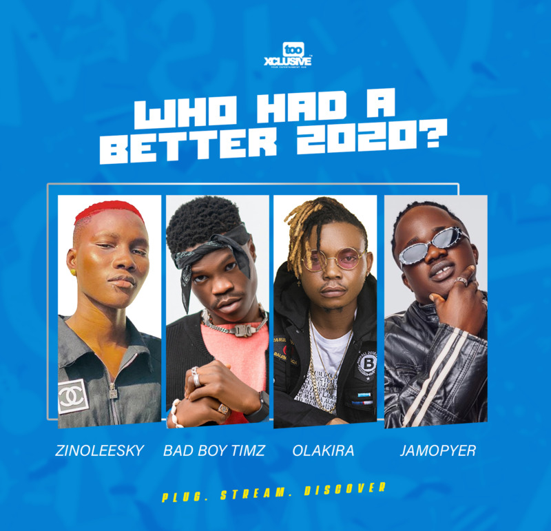 Between; 'Zinoleesky', 'Bad Boy Timz', 'Olakira' & 'Jamopyper', Who Had A Better 2020? 1