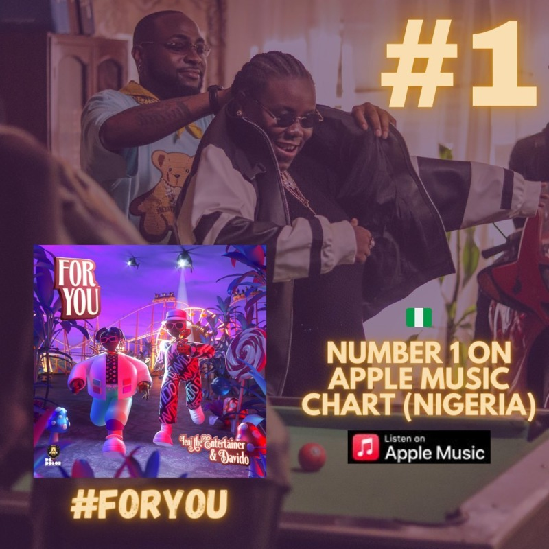 20 Hottest Nigerian Songs Of February, 2021