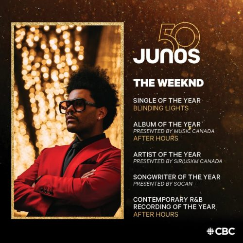 The Weekend Wins Big, Makes History As He Sweeps 5 Awards At The 50th Juno, 2021 | See Full Winner's List #Arewapublisize